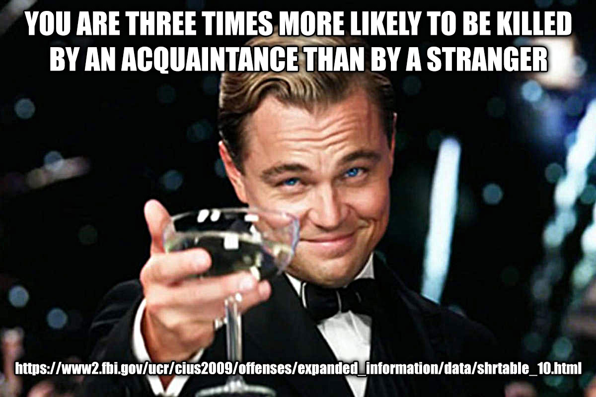 You are three times more likely to be killed by an acquaintance than by a stranger